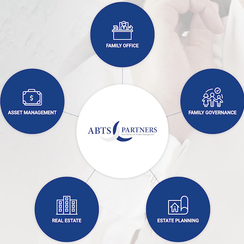 International family office Abts & Partners is launching new website specialized in asset & risk management
